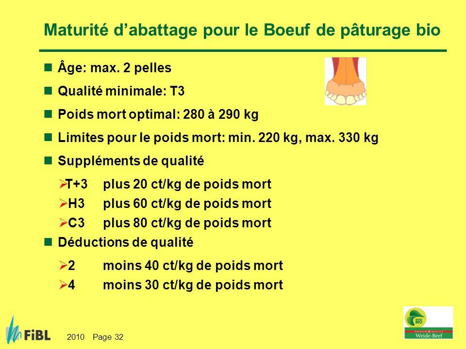 2010 Page 32 Maturité dabattage pour le Boeuf de pâturage bio Âge: max. 2 pelles Qualité minimale: T3 Poids mort optimal: 280 à 290 kg Limites pour le