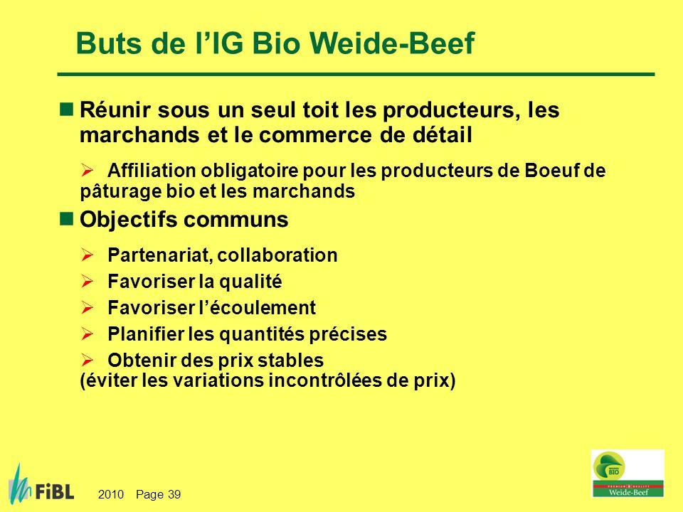 2010 Page 39 Buts de lIG Bio Weide-Beef Réunir sous un seul toit les producteurs, les marchands et le commerce de détail Affiliation obligatoire pour