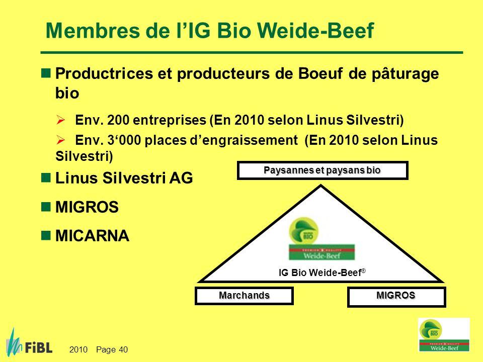 2010 Page 40 Productrices et producteurs de Boeuf de pâturage bio Env. 200 entreprises (En 2010 selon Linus Silvestri) Env. 3000 places dengraissement