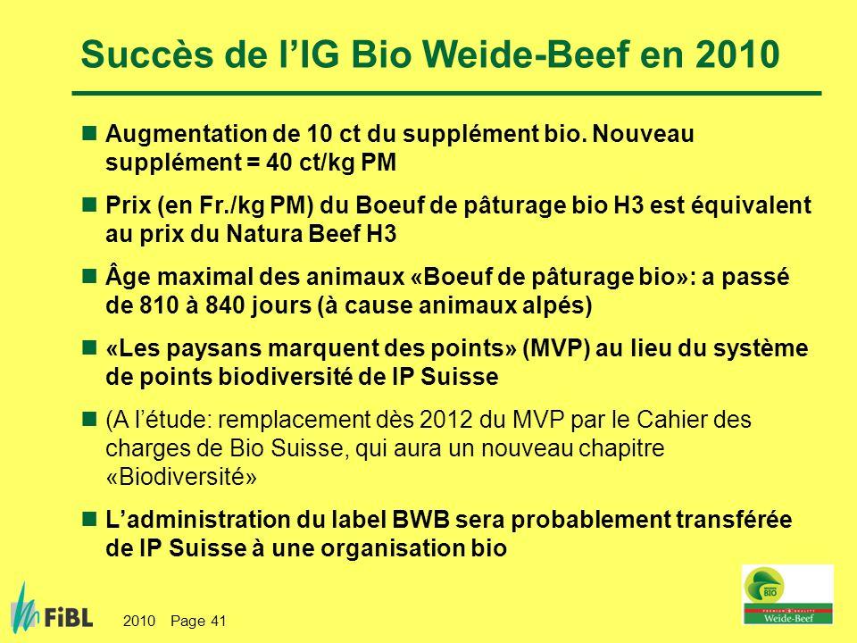 2010 Page 41 Succès de lIG Bio Weide-Beef en 2010 Augmentation de 10 ct du supplément bio. Nouveau supplément = 40 ct/kg PM Prix (en Fr./kg PM) du Boe