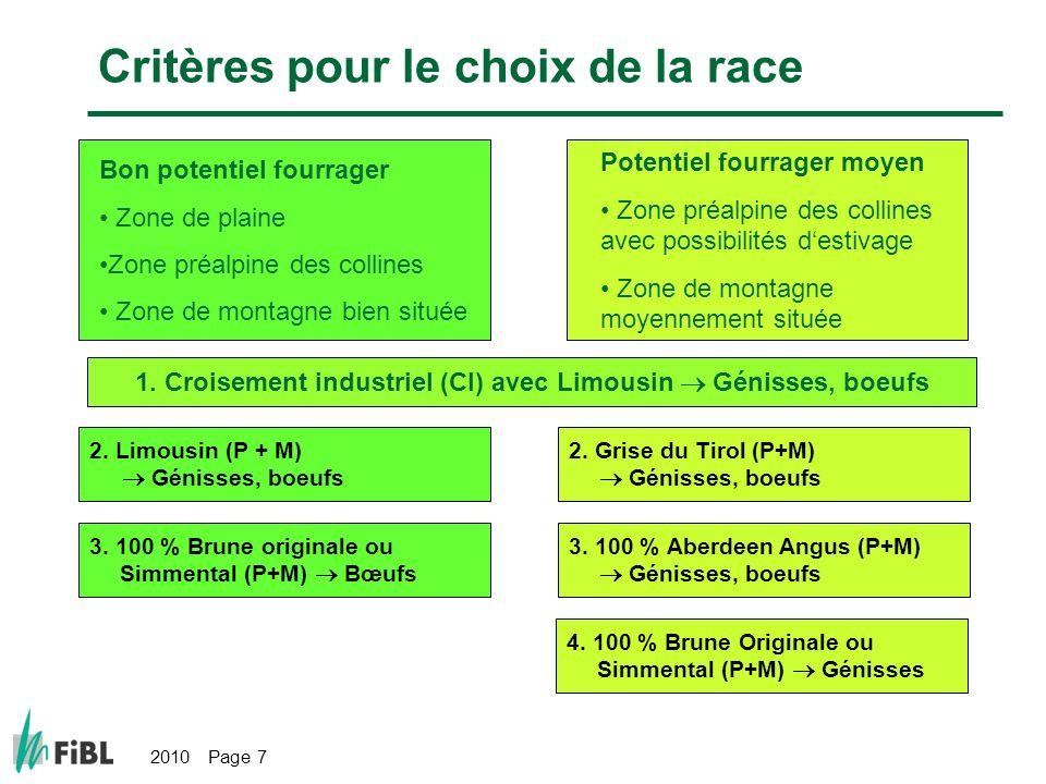 2010 Page 7 Critères pour le choix de la race Bon potentiel fourrager Zone de plaine Zone préalpine des collines Zone de montagne bien située Potentie