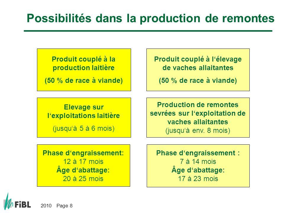 2010 Page 8 Possibilités dans la production de remontes Produit couplé à la production laitière (50 % de race à viande) Produit couplé à lélevage de v