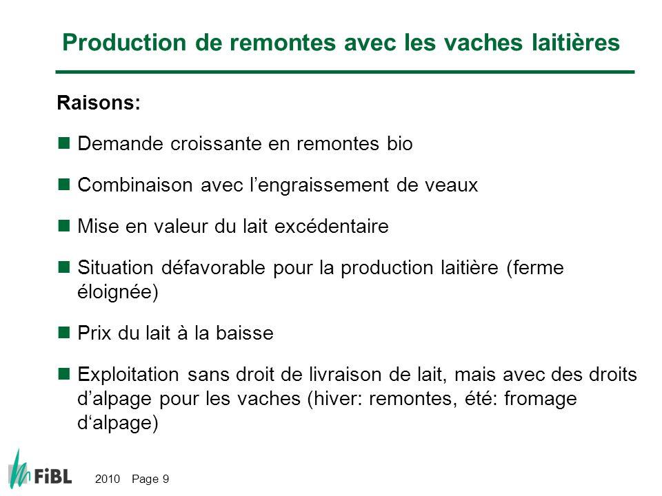 2010 Page 40 Productrices et producteurs de Boeuf de pâturage bio Env.