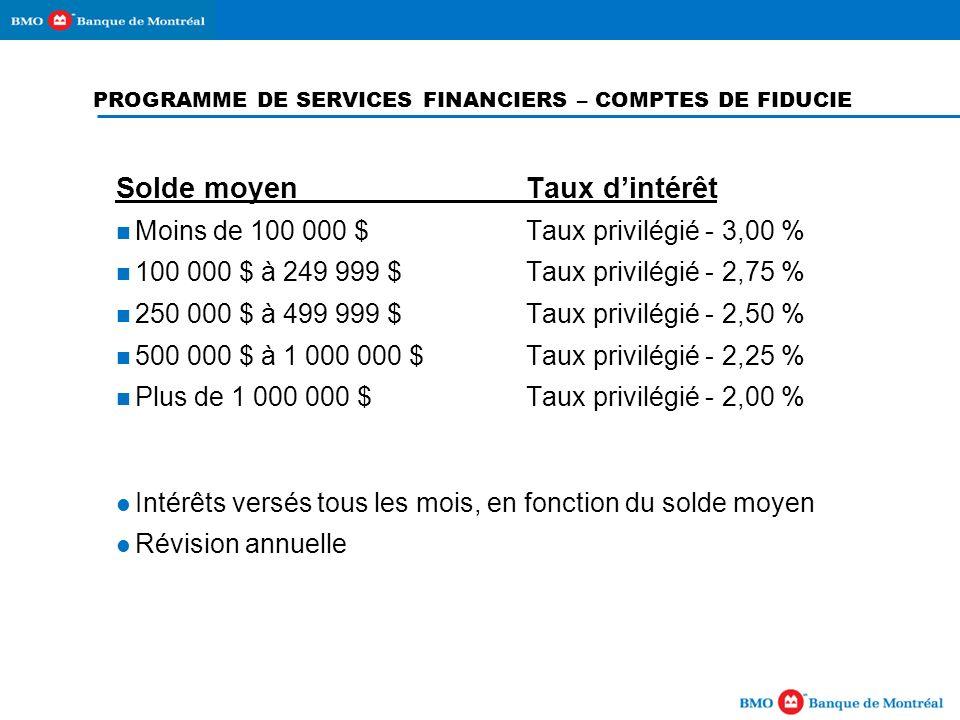 PROGRAMME DE SERVICES FINANCIERS – COMPTES DE FIDUCIE Solde moyenTaux dintérêt Moins de 100 000 $Taux privilégié - 3,00 % 100 000 $ à 249 999 $Taux privilégié - 2,75 % 250 000 $ à 499 999 $Taux privilégié - 2,50 % 500 000 $ à 1 000 000 $Taux privilégié - 2,25 % Plus de 1 000 000 $Taux privilégié - 2,00 % Intérêts versés tous les mois, en fonction du solde moyen Révision annuelle