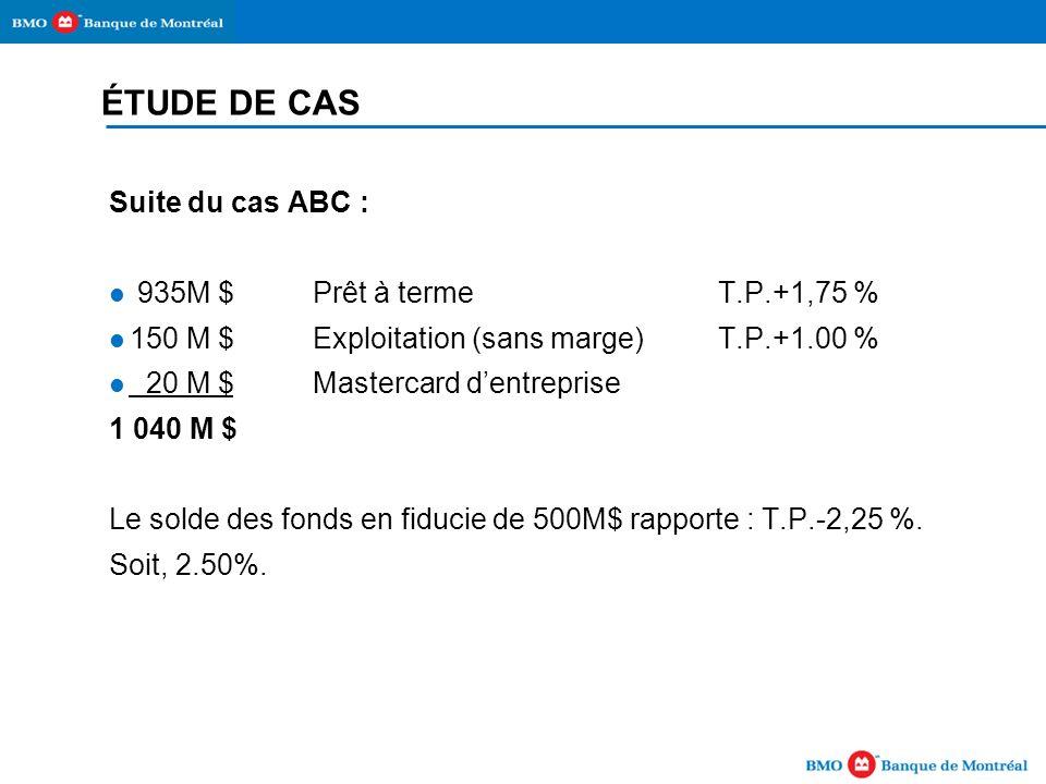 ÉTUDE DE CAS Suite du cas ABC : 935M $ Prêt à termeT.P.+1,75 % 150 M $ Exploitation (sans marge)T.P.+1.00 % 20 M $Mastercard dentreprise 1 040 M $ Le solde des fonds en fiducie de 500M$ rapporte : T.P.-2,25 %.