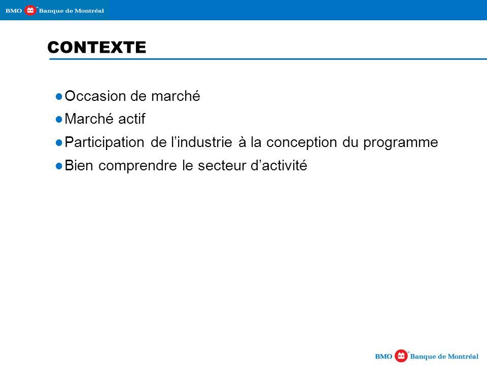 CONTEXTE Occasion de marché Marché actif Participation de lindustrie à la conception du programme Bien comprendre le secteur dactivité