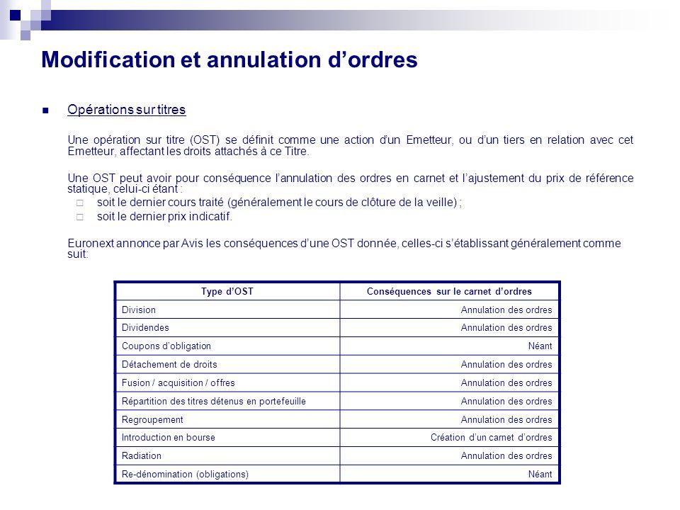 Modification et annulation dordres Opérations sur titres Une opération sur titre (OST) se définit comme une action dun Emetteur, ou dun tiers en relation avec cet Emetteur, affectant les droits attachés à ce Titre.