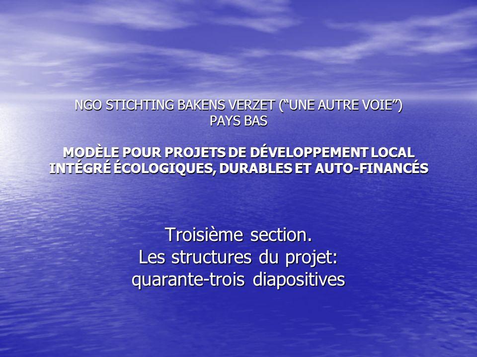 NGO STICHTING BAKENS VERZET (UNE AUTRE VOIE) PAYS BAS MODÈLE POUR PROJETS DE DÉVELOPPEMENT LOCAL INTÉGRÉ ÉCOLOGIQUES, DURABLES ET AUTO-FINANCÉS Troisième section.