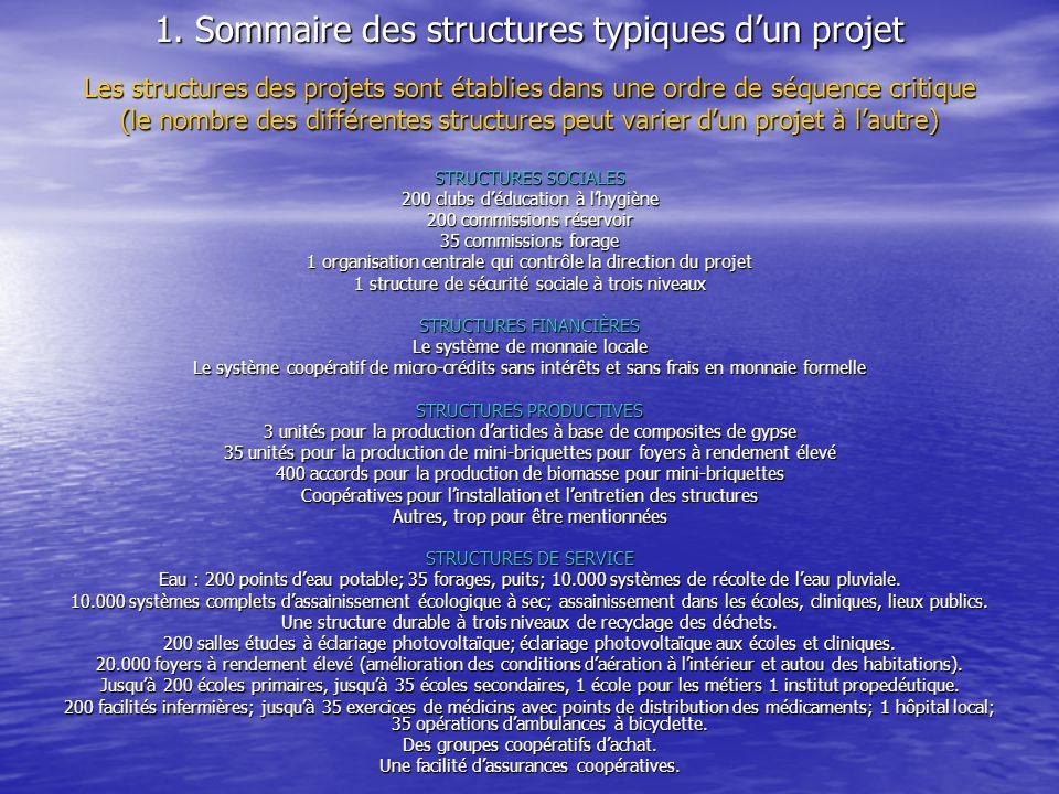 1. Sommaire des structures typiques dun projet Les structures des projets sont établies dans une ordre de séquence critique (le nombre des différentes
