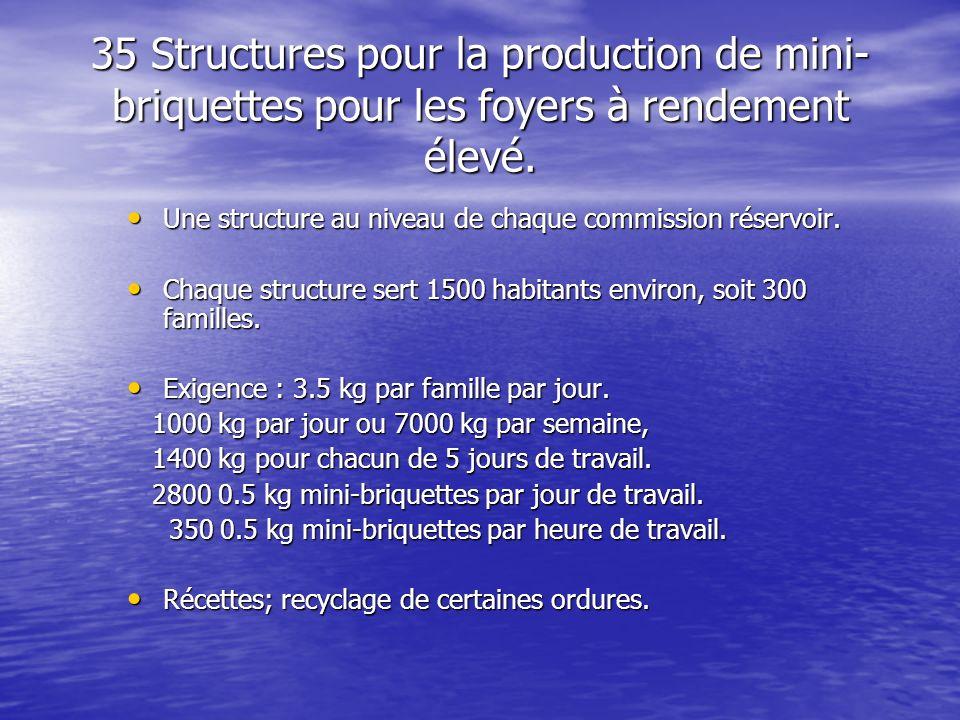 35 Structures pour la production de mini- briquettes pour les foyers à rendement élevé. Une structure au niveau de chaque commission réservoir. Une st