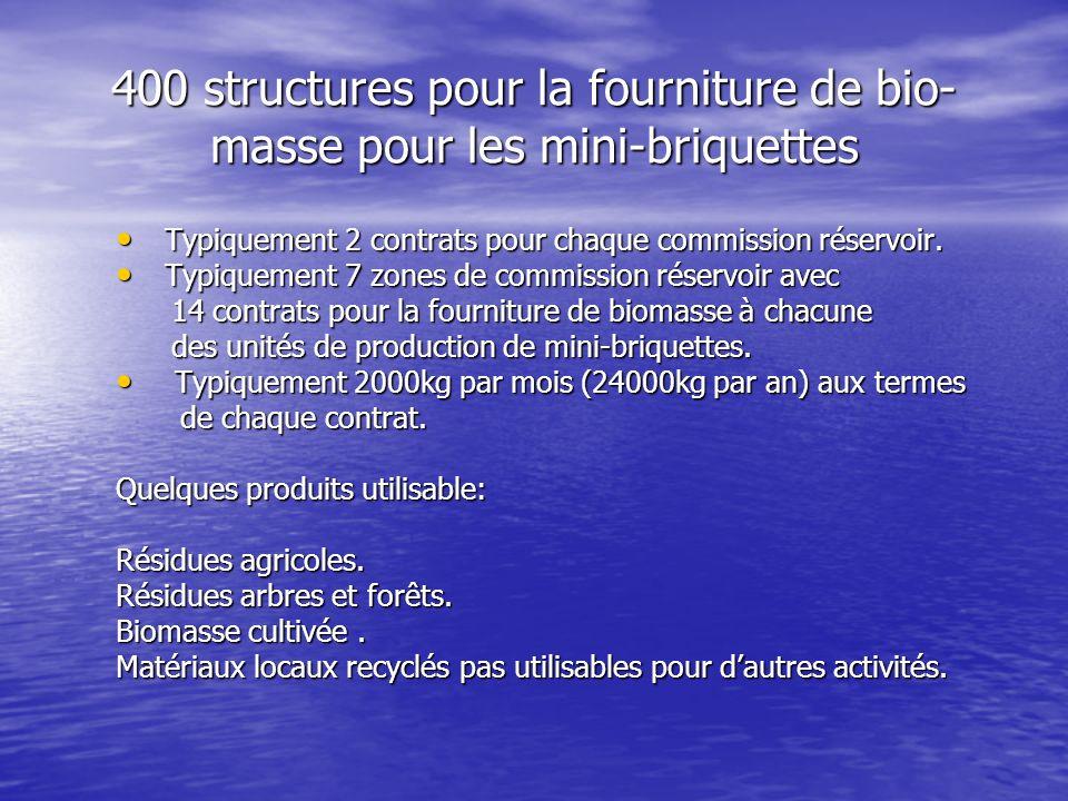400 structures pour la fourniture de bio- masse pour les mini-briquettes Typiquement 2 contrats pour chaque commission réservoir. Typiquement 2 contra