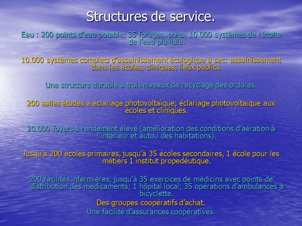 Structures de service.