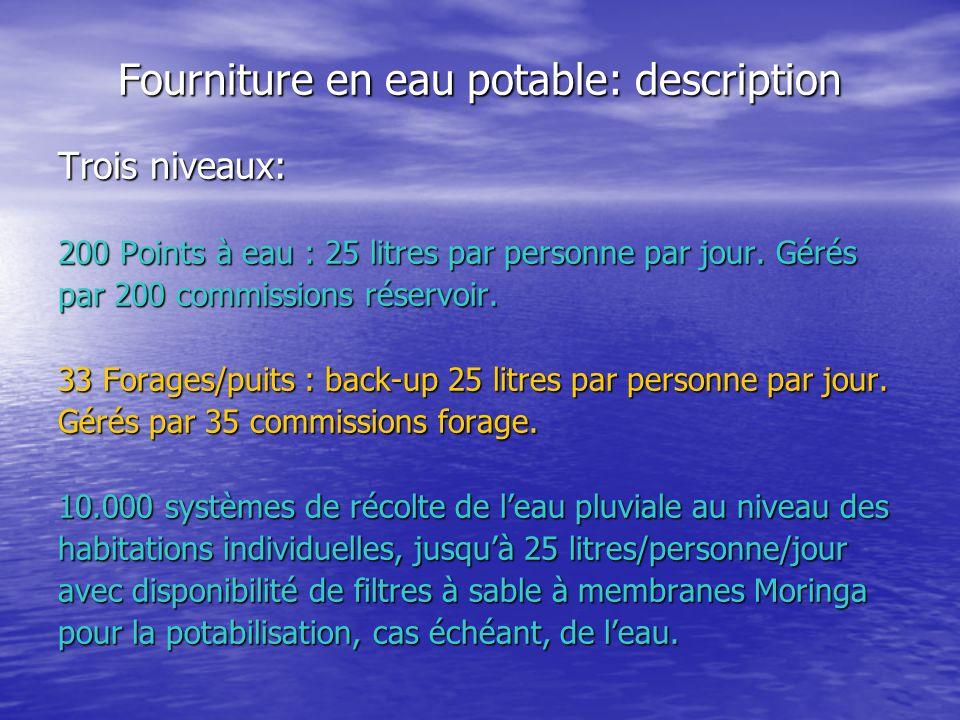 Fourniture en eau potable: description Trois niveaux: 200 Points à eau : 25 litres par personne par jour.