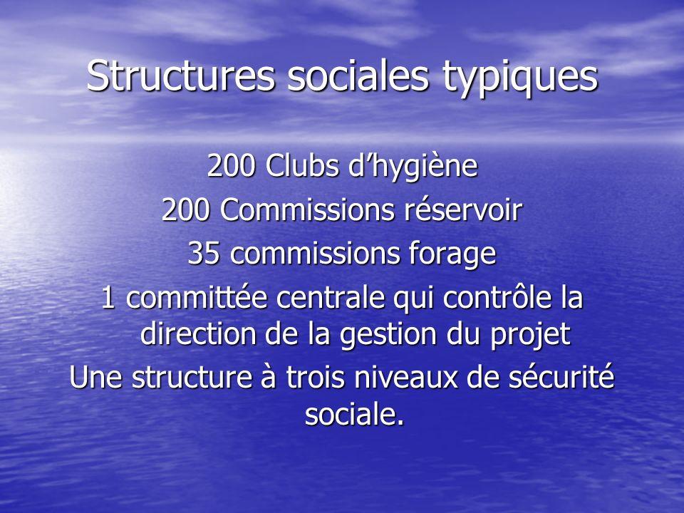 Structures sociales typiques 200 Clubs dhygiène 200 Commissions réservoir 35 commissions forage 1 committée centrale qui contrôle la direction de la gestion du projet Une structure à trois niveaux de sécurité sociale.