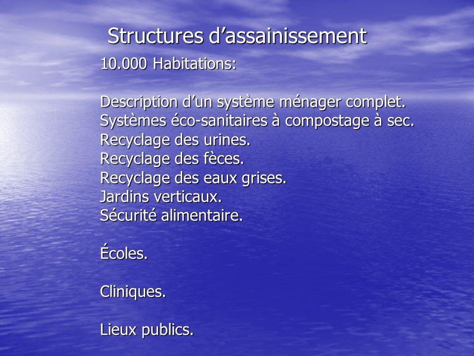 Structures dassainissement 10.000 Habitations: Description dun système ménager complet. Systèmes éco-sanitaires à compostage à sec. Recyclage des urin