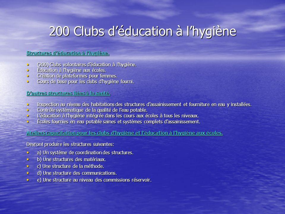 200 Clubs déducation à lhygiène Structures déducation à lhygiène.