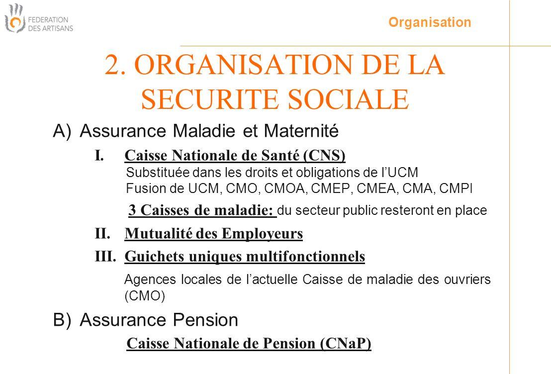 A)Assurance Maladie et Maternité I.Caisse Nationale de Santé (CNS) Substituée dans les droits et obligations de lUCM Fusion de UCM, CMO, CMOA, CMEP, C