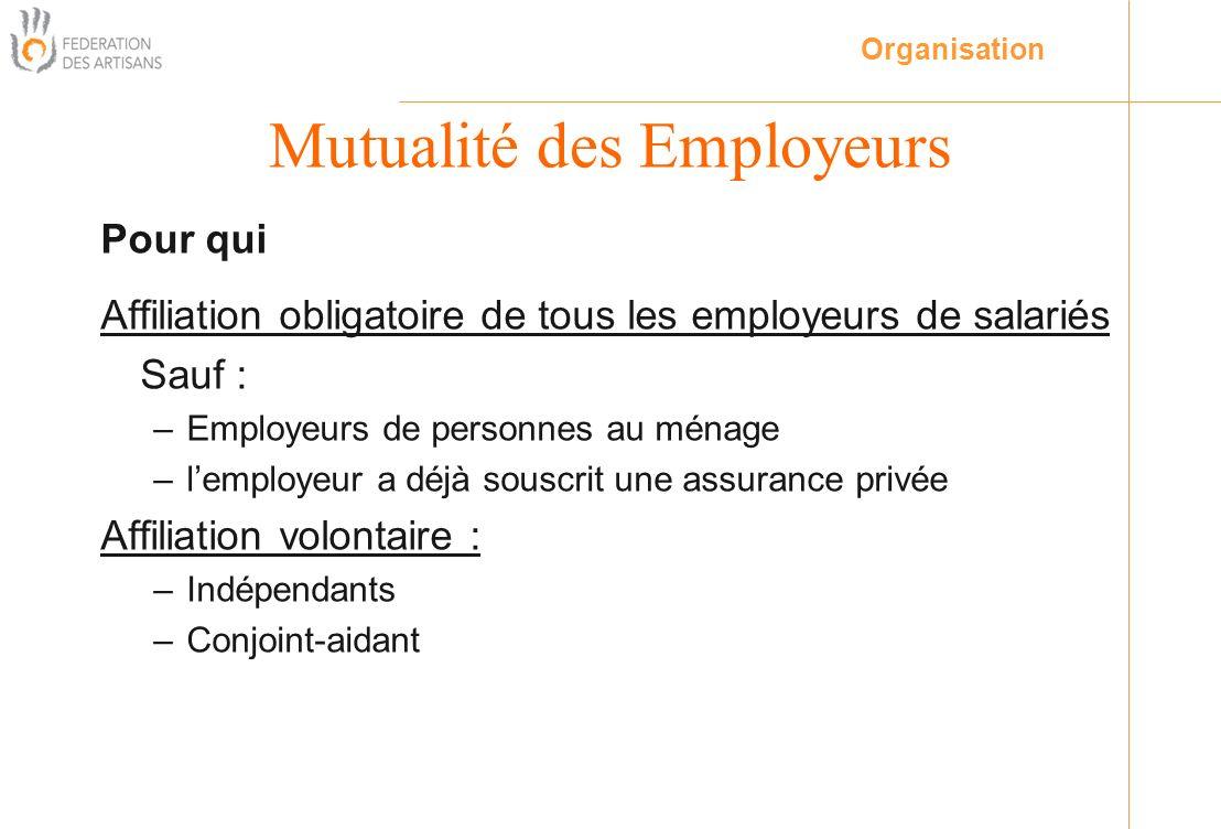 Pour qui Affiliation obligatoire de tous les employeurs de salariés Sauf : –Employeurs de personnes au ménage –lemployeur a déjà souscrit une assuranc
