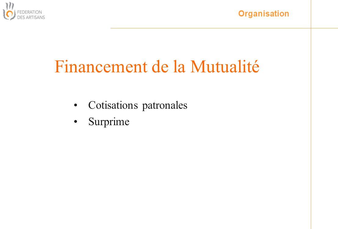 Cotisations patronales Surprime Financement de la Mutualité Organisation