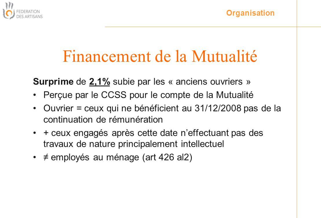 Surprime de 2,1% subie par les « anciens ouvriers » Perçue par le CCSS pour le compte de la Mutualité Ouvrier = ceux qui ne bénéficient au 31/12/2008