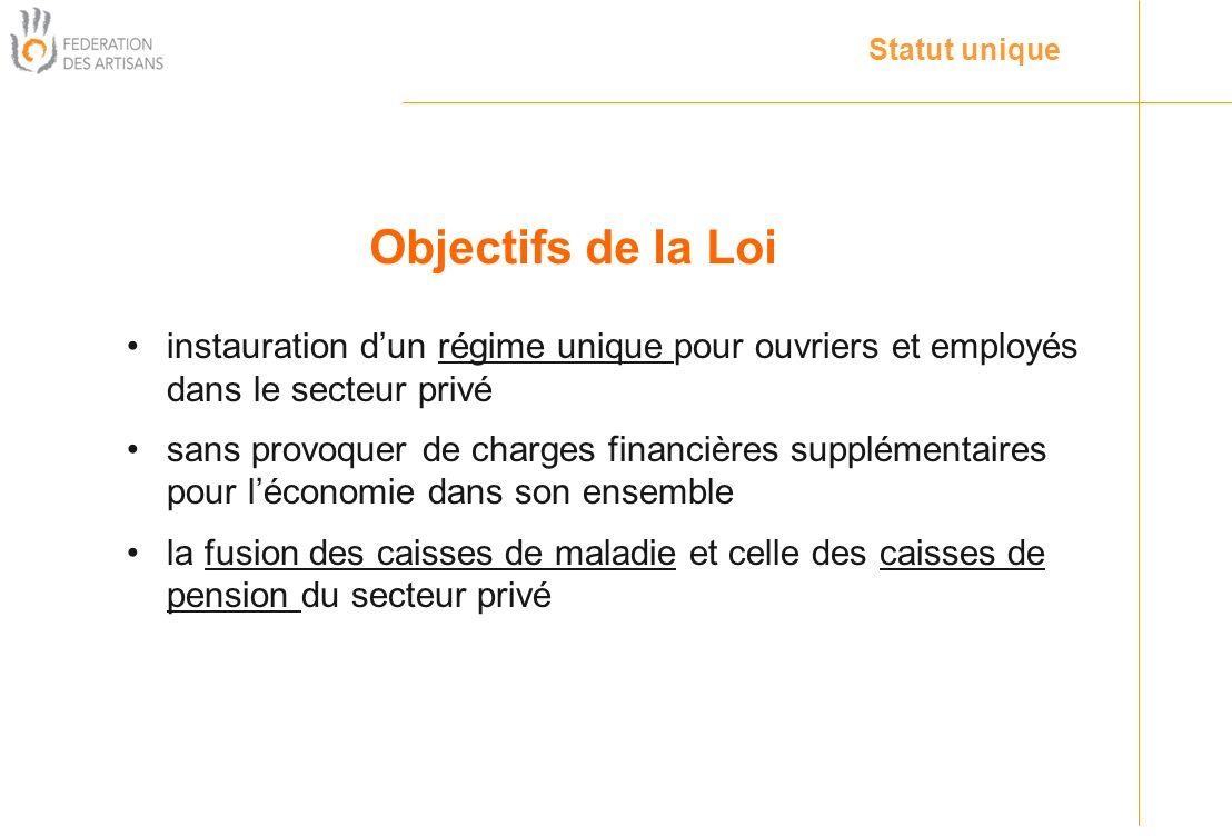 Objectifs de la Loi instauration dun régime unique pour ouvriers et employés dans le secteur privé sans provoquer de charges financières supplémentair
