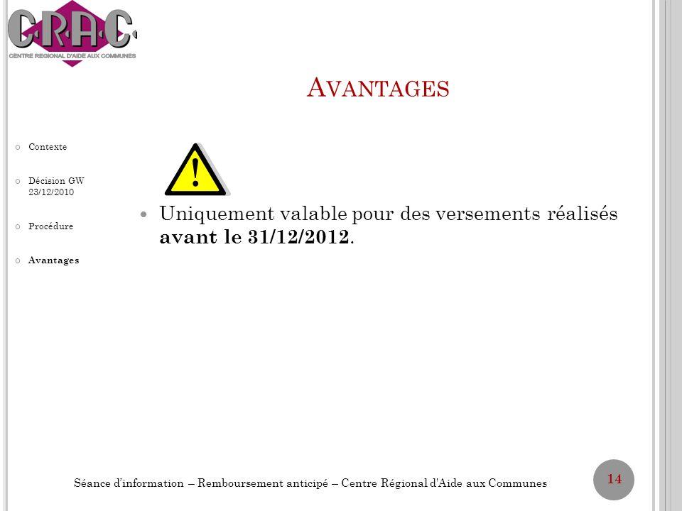 A VANTAGES Uniquement valable pour des versements réalisés avant le 31/12/2012. 14 Séance dinformation – Remboursement anticipé – Centre Régional d'Ai