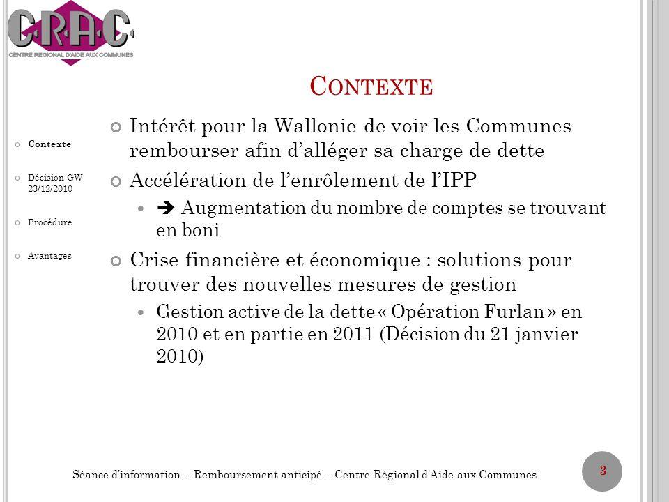 C ONTEXTE Intérêt pour la Wallonie de voir les Communes rembourser afin dalléger sa charge de dette Accélération de lenrôlement de lIPP Augmentation d