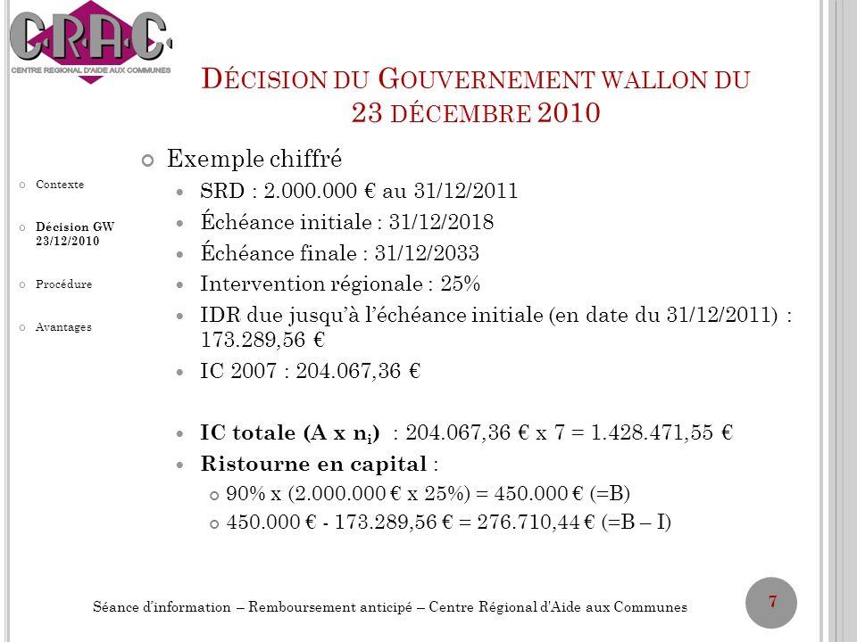 D ÉCISION DU G OUVERNEMENT WALLON DU 23 DÉCEMBRE 2010 Exemple chiffré (suite) Ristourne totale 1.428.471,55 + 276.710,44 = 1.705.181,99 Ristourne annuelle Jusquà léchéance initiale (31/12/2018) = 204.067,36 + [(276.710,44 /22) = 12.577,75 ] = 216.645,11 Jusquà léchéance finale (31/12/2033) = 12.577,75 8 Séance dinformation – Remboursement anticipé – Centre Régional d Aide aux Communes Contexte Décision GW 23/12/2010 Procédure Avantages