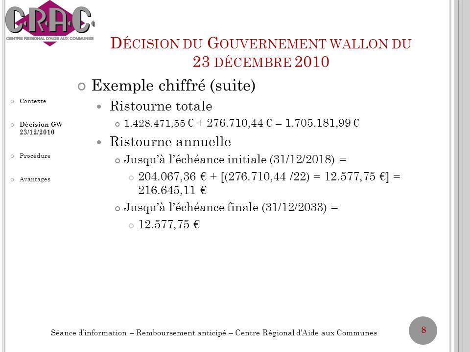 D ÉCISION DU G OUVERNEMENT WALLON DU 23 DÉCEMBRE 2010 Exemple chiffré (suite) Ristourne totale 1.428.471,55 + 276.710,44 = 1.705.181,99 Ristourne annu