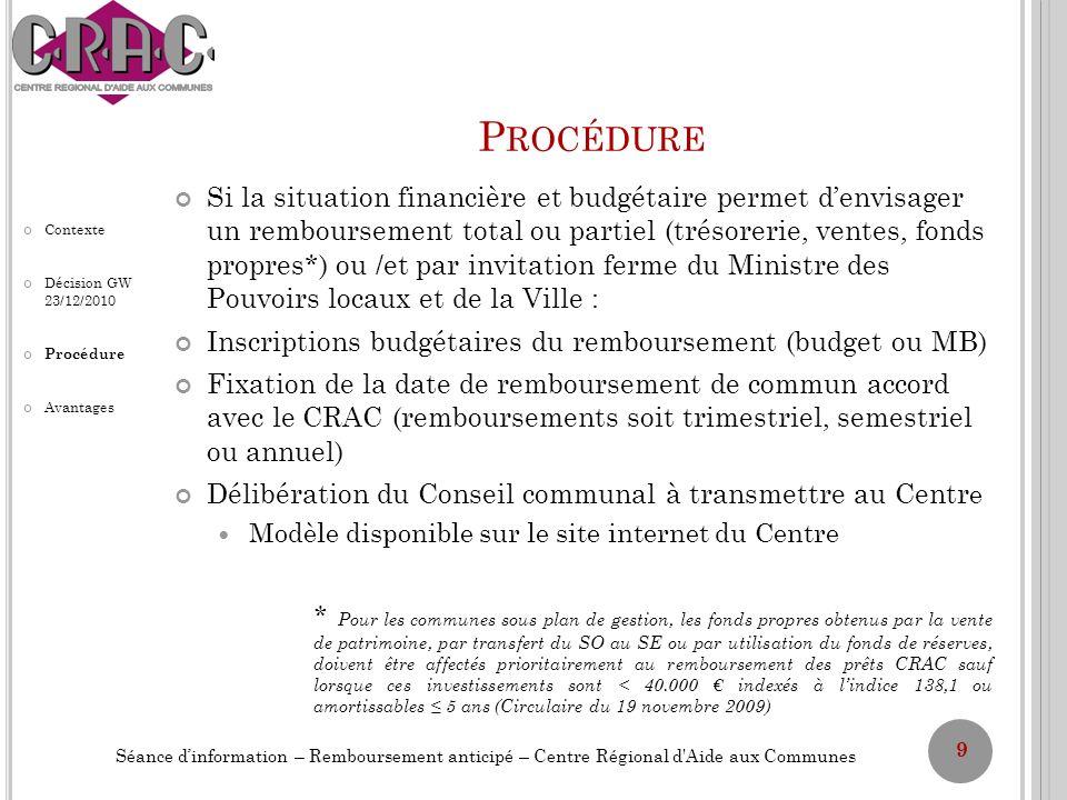 P ROCÉDURE Si la situation financière et budgétaire permet denvisager un remboursement total ou partiel (trésorerie, ventes, fonds propres*) ou /et pa