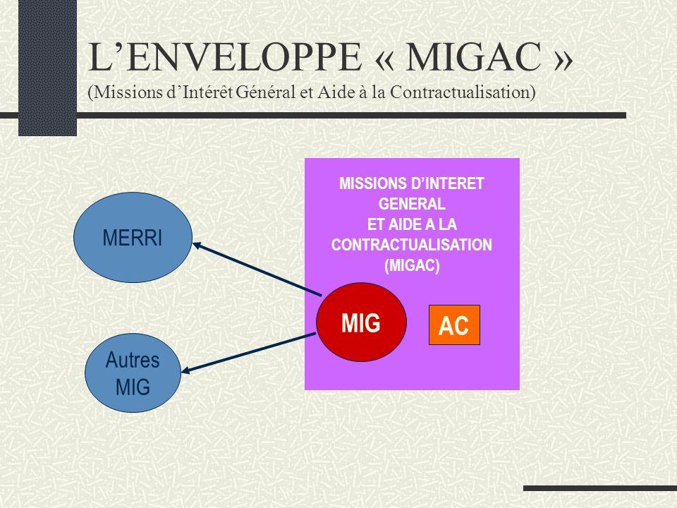 Lenveloppe MIGAC (2) MERRI : Missions dEnseignement, de Recherche, de Référence et d Innovation.