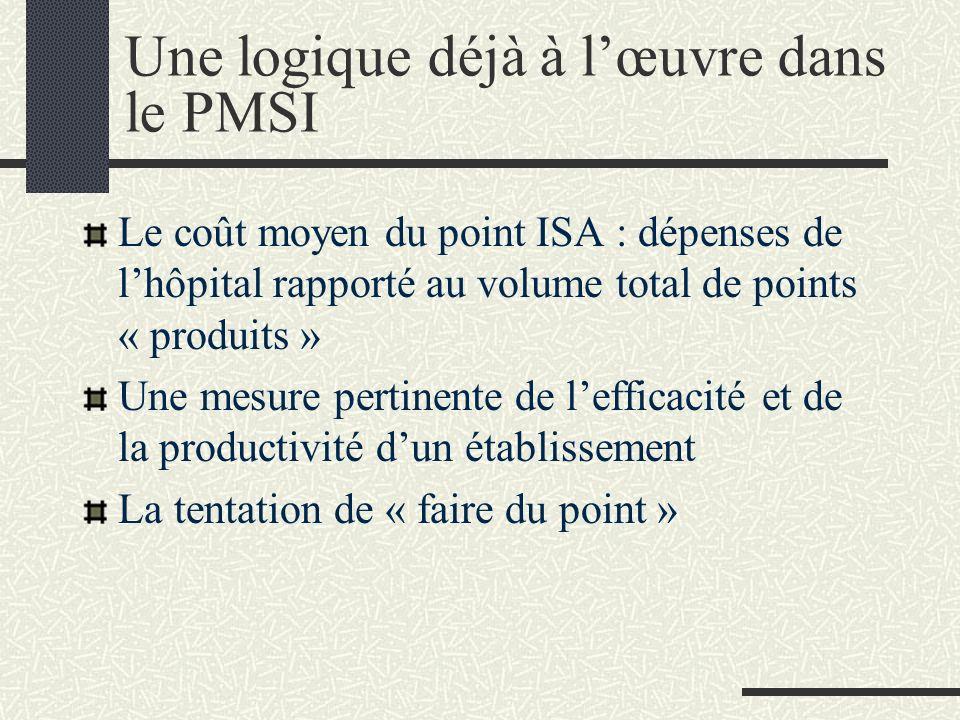 Des dépenses incompressibles Structuration des dépenses Répartition des personnels Prix contraints : produits et prestations (médicaments) La réglementation : prions, sang…