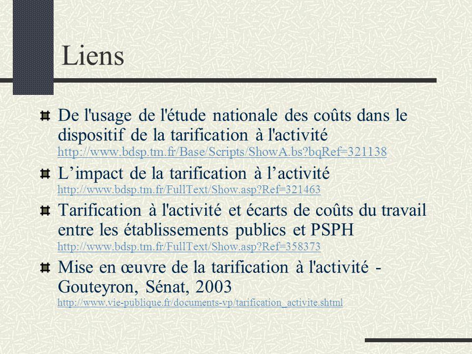 Bibliographie Angelloz-Nicoud M.
