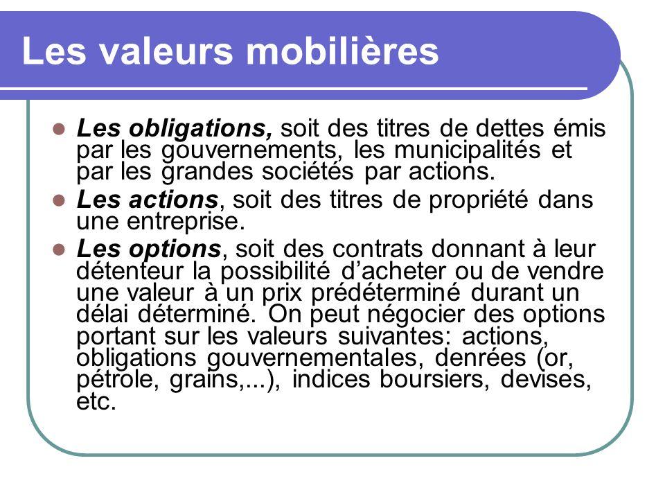 Les valeurs mobilières Les obligations, soit des titres de dettes émis par les gouvernements, les municipalités et par les grandes sociétés par actions.