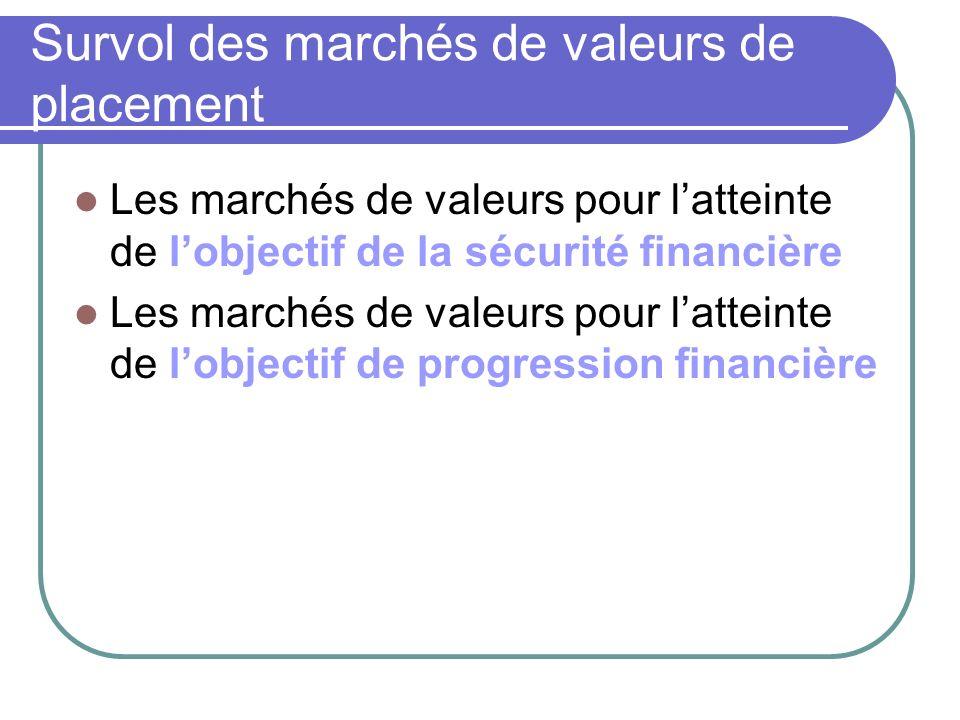 Survol des marchés de valeurs de placement Les marchés de valeurs pour latteinte de lobjectif de la sécurité financière Les marchés de valeurs pour latteinte de lobjectif de progression financière
