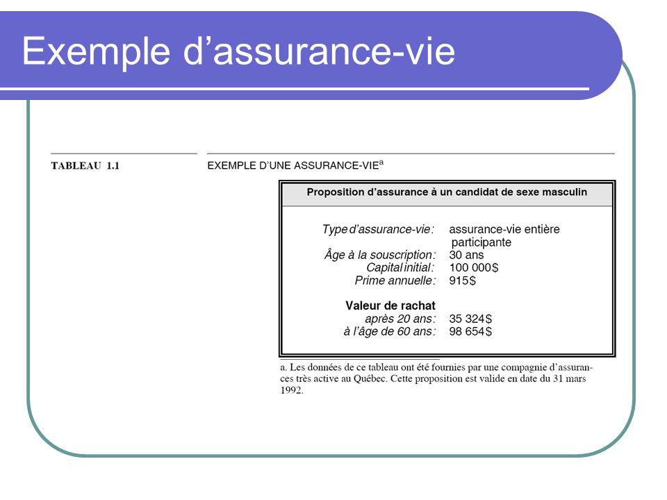 Exemple dassurance-vie