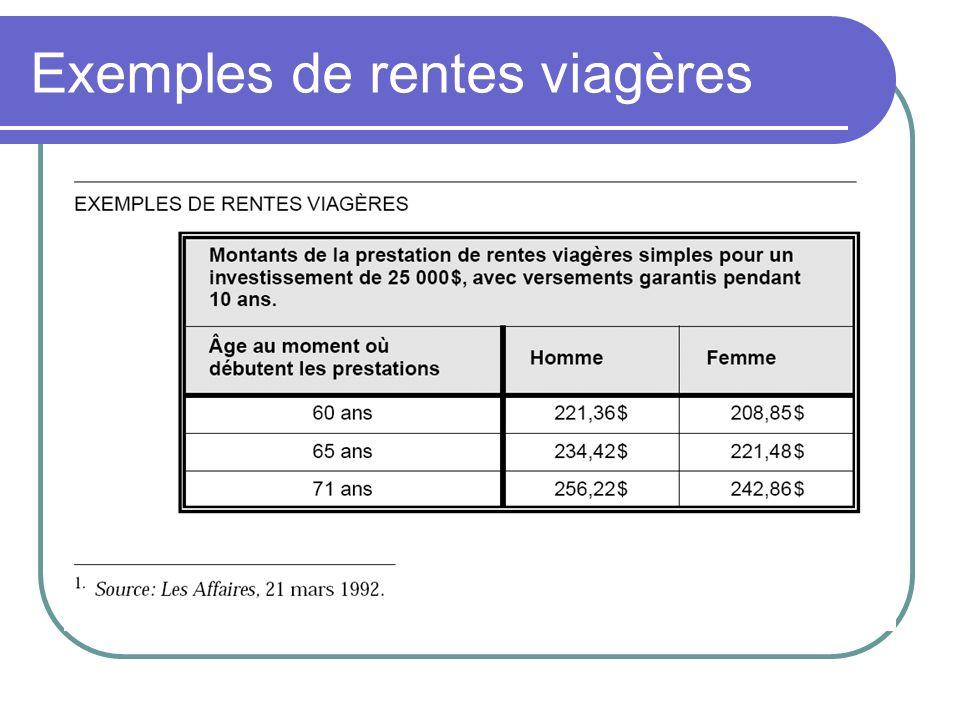 Exemples de rentes viagères