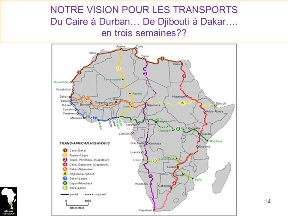 14 NOTRE VISION POUR LES TRANSPORTS Du Caire à Durban… De Djibouti à Dakar…. en trois semaines