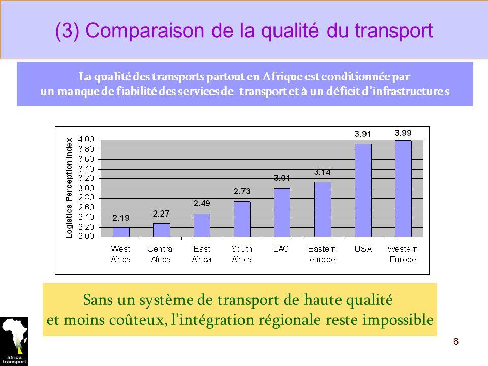 (3) Comparaison de la qualité du transport 6 La qualité des transports partout en Afrique est conditionnée par un manque de fiabilité des services de transport et à un déficit dinfrastructure s Sans un système de transport de haute qualité et moins coûteux, lintégration régionale reste impossible
