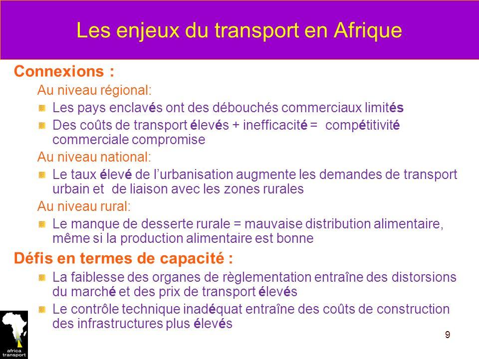 Les enjeux du transport en Afrique (suite) Problème de financement : La contribution financière du secteur privé est nécessaire.