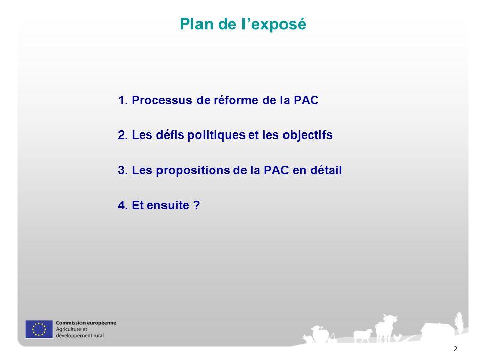 23 Plan de lexposé 1.Processus de réforme de la PAC 2.