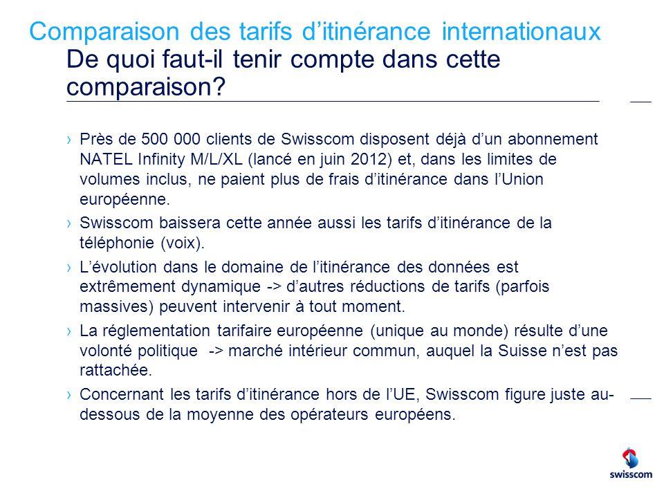 Comparaison des tarifs ditinérance internationaux De quoi faut-il tenir compte dans cette comparaison? Près de 500 000 clients de Swisscom disposent d