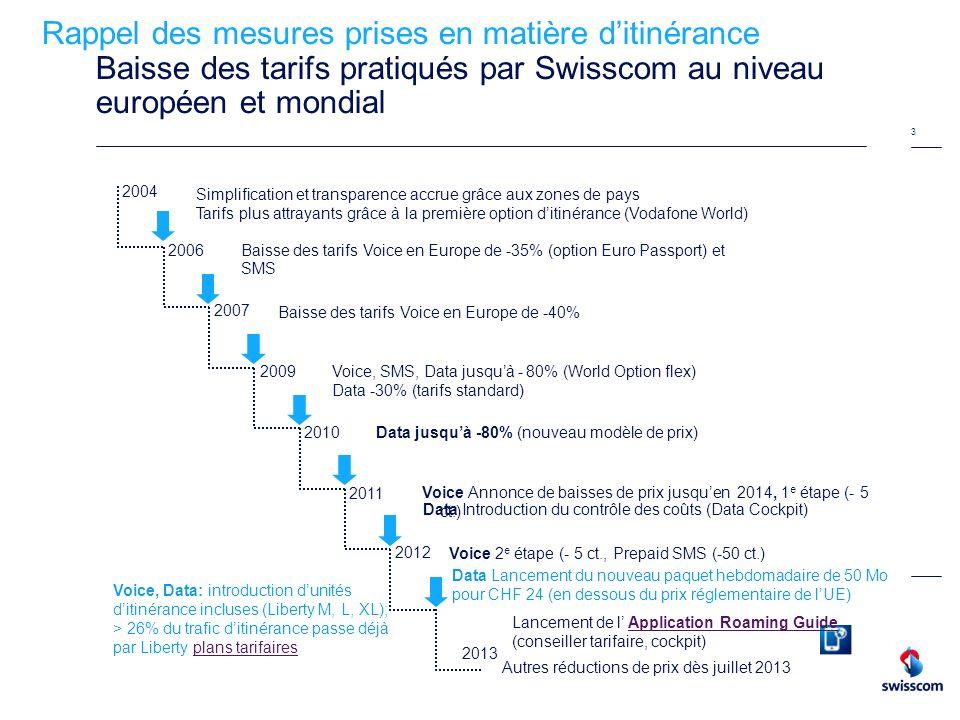 3 Rappel des mesures prises en matière ditinérance Baisse des tarifs pratiqués par Swisscom au niveau européen et mondial Baisse des tarifs Voice en E