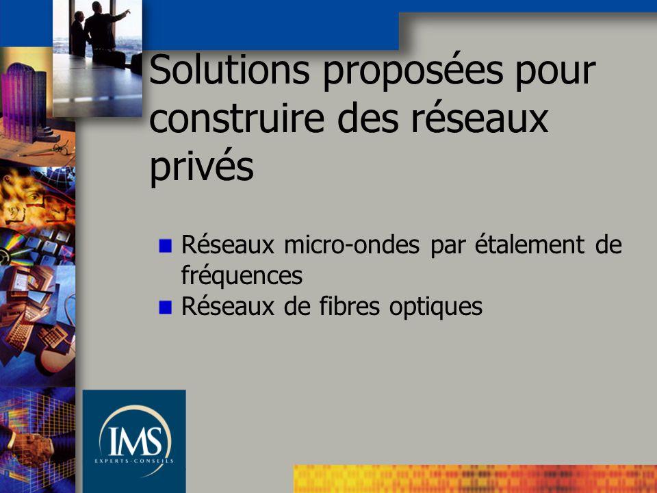 Solutions proposées pour construire des réseaux privés Réseaux micro-ondes par étalement de fréquences Réseaux de fibres optiques