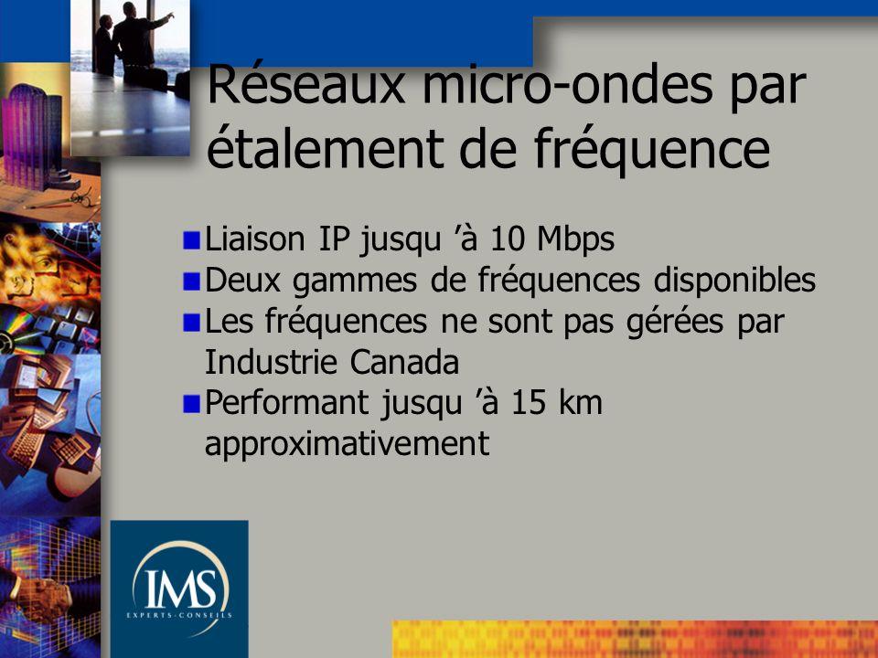 Réseaux micro-ondes par étalement de fréquence Liaison IP jusqu à 10 Mbps Deux gammes de fréquences disponibles Les fréquences ne sont pas gérées par Industrie Canada Performant jusqu à 15 km approximativement