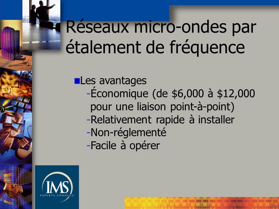 Les avantages -Économique (de $6,000 à $12,000 pour une liaison point-à-point) -Relativement rapide à installer -Non-réglementé -Facile à opérer Réseaux micro-ondes par étalement de fréquence