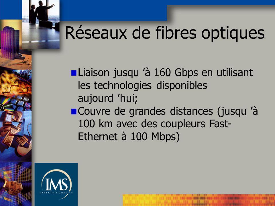 Réseaux de fibres optiques Liaison jusqu à 160 Gbps en utilisant les technologies disponibles aujourd hui; Couvre de grandes distances (jusqu à 100 km avec des coupleurs Fast- Ethernet à 100 Mbps)