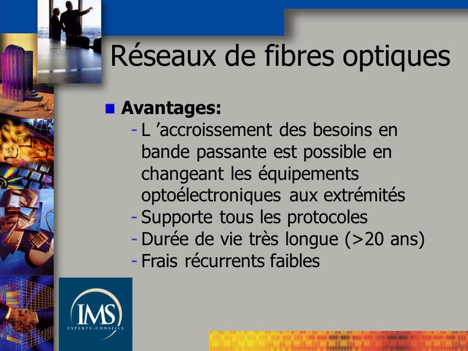 Réseaux de fibres optiques Avantages: -L accroissement des besoins en bande passante est possible en changeant les équipements optoélectroniques aux extrémités -Supporte tous les protocoles -Durée de vie très longue (>20 ans) -Frais récurrents faibles