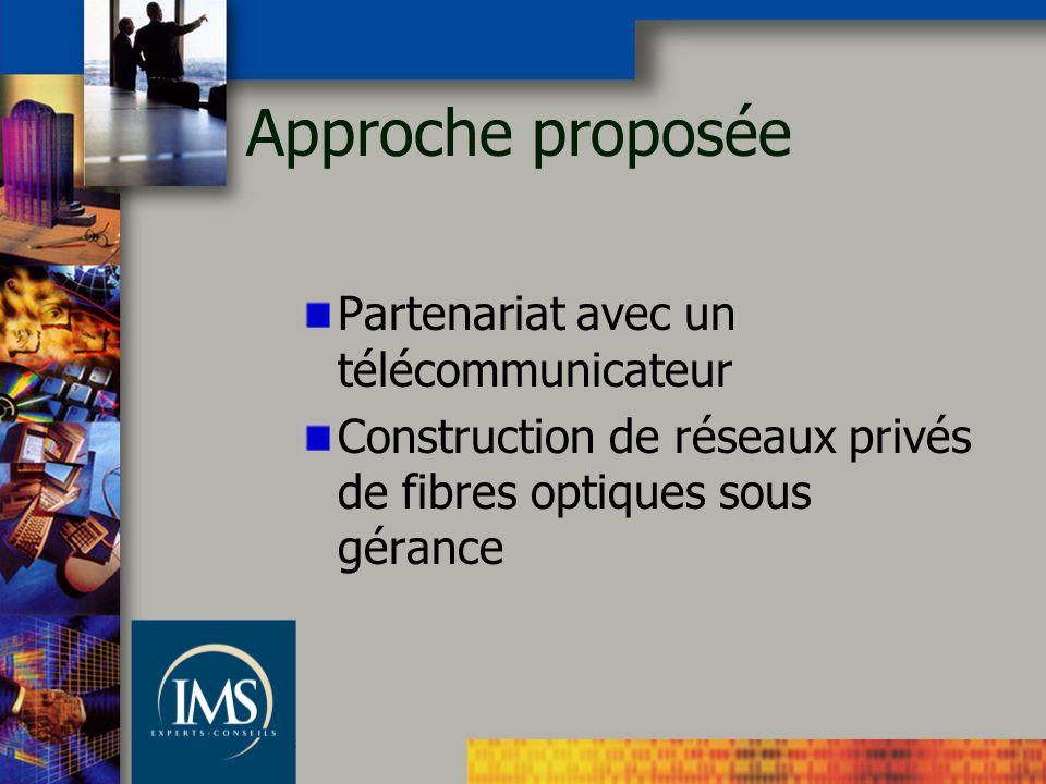 Approche proposée Partenariat avec un télécommunicateur Construction de réseaux privés de fibres optiques sous gérance
