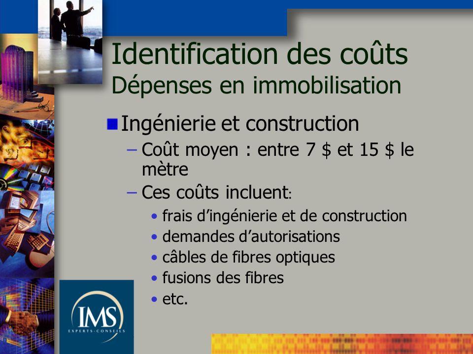 Identification des coûts Dépenses en immobilisation Ingénierie et construction –Coût moyen : entre 7 $ et 15 $ le mètre –Ces coûts incluent : frais di